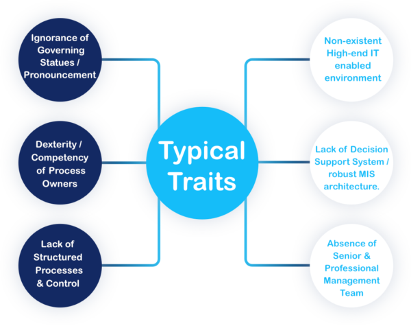 Typical Traits