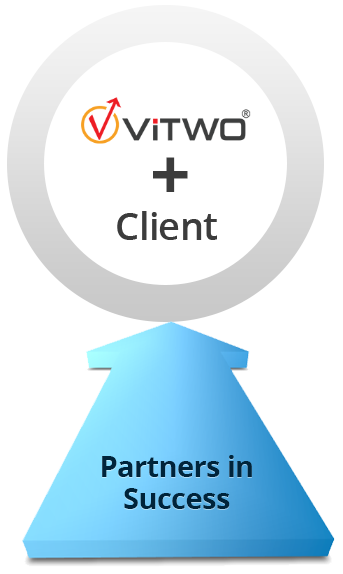 vitwo-client